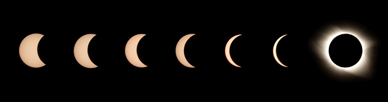 Solar eclipse stages, August 21, 2017